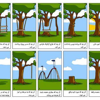 در این کمیک تفاوتهای فکری طراحان و سفارشدهندگان را به خوبی به تصویر کشیده شده است.